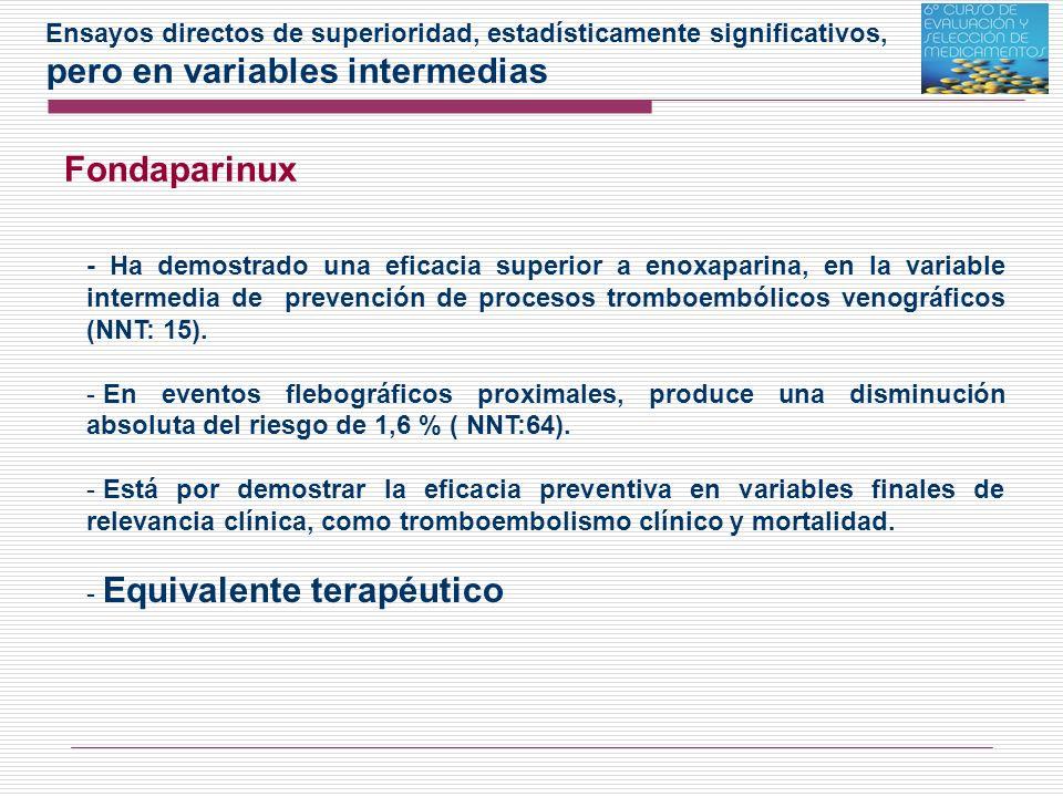 Fondaparinux - Ha demostrado una eficacia superior a enoxaparina, en la variable intermedia de prevención de procesos tromboembólicos venográficos (NN