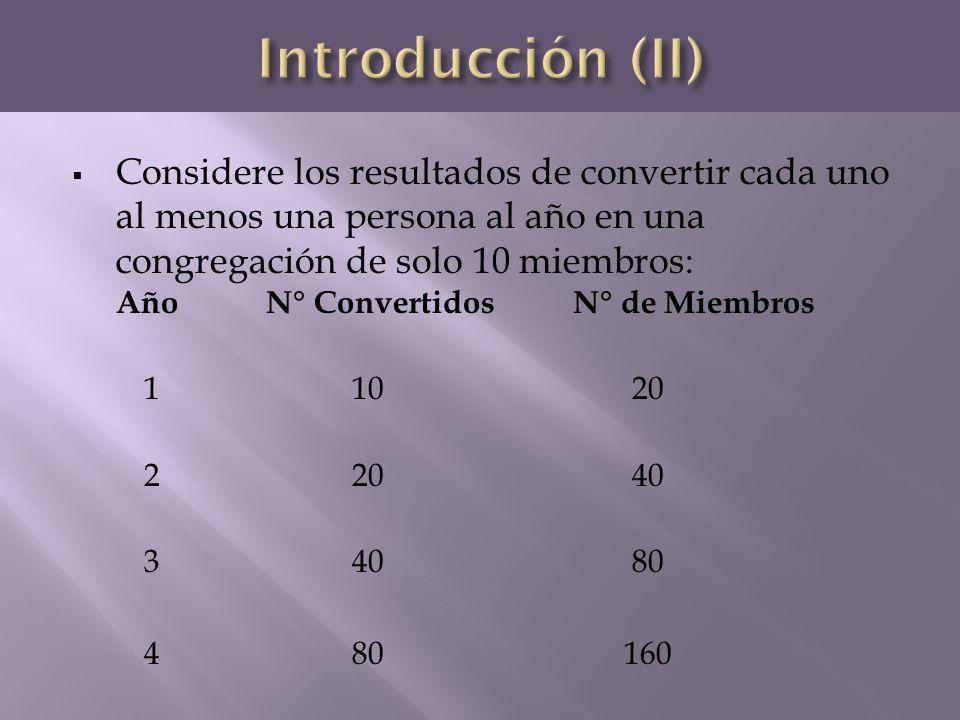 Considere los resultados de convertir cada uno al menos una persona al año en una congregación de solo 10 miembros: Año N° Convertidos N° de Miembros