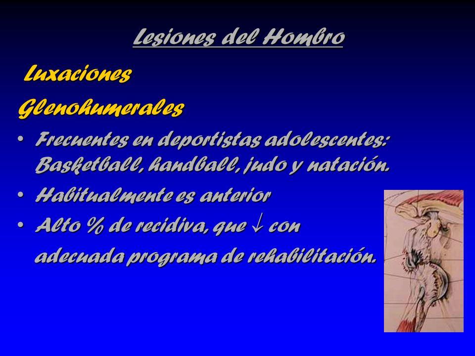 Lesiones del Hombro Luxaciones LuxacionesGlenohumerales Frecuentes en deportistas adolescentes: Basketball, handball, judo y natación.Frecuentes en de