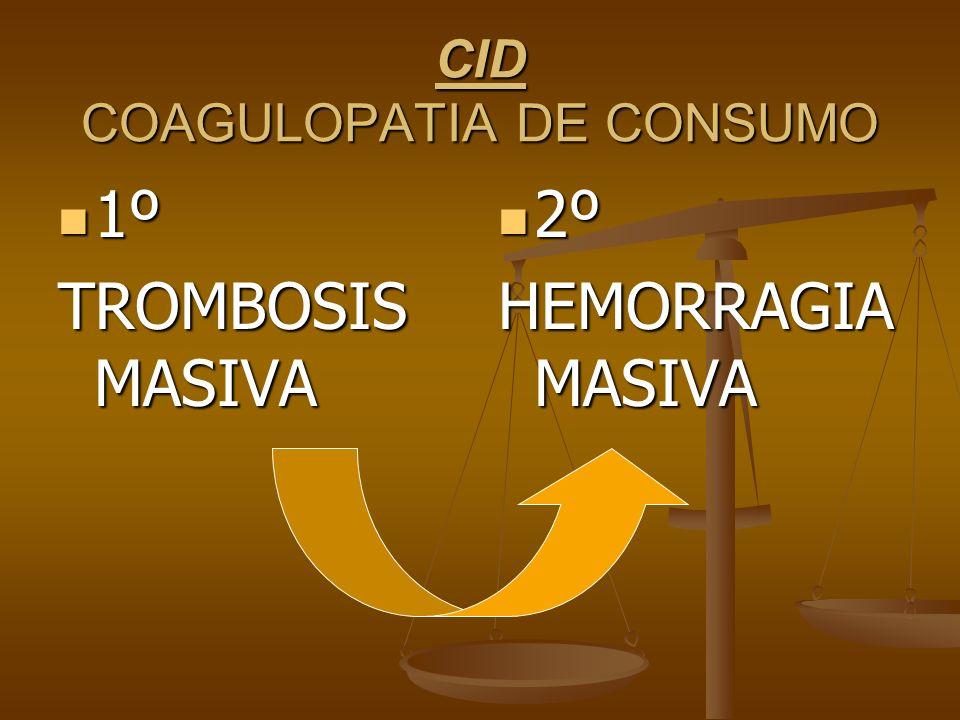 CID COAGULOPATIA DE CONSUMO 1º 1º TROMBOSIS MASIVA 2º HEMORRAGIA MASIVA