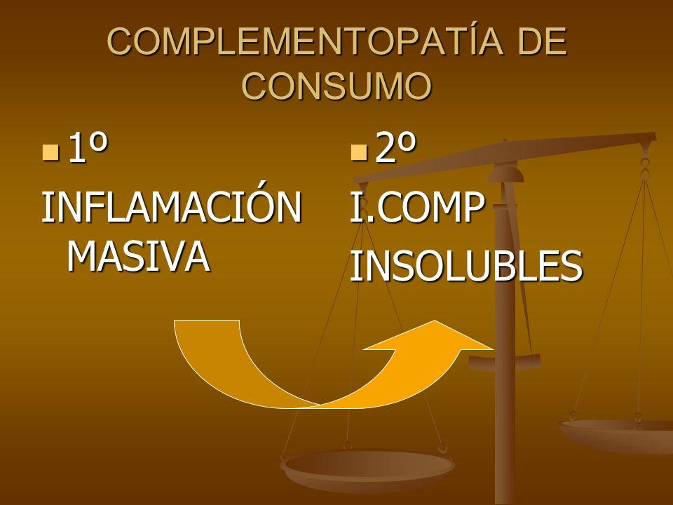 COMPLEMENTOPATÍA DE CONSUMO 1º 1º INFLAMACIÓN MASIVA 2º I.COMP INSOLUBLES