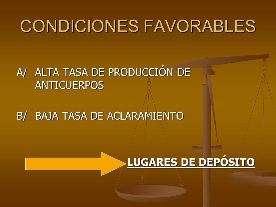 CONDICIONES FAVORABLES A/ALTA TASA DE PRODUCCIÓN DE ANTICUERPOS B/BAJA TASA DE ACLARAMIENTO LUGARES DE DEPÓSITO