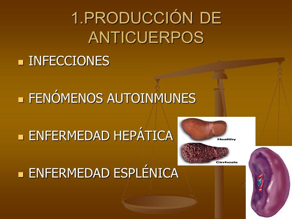 1.PRODUCCIÓN DE ANTICUERPOS INFECCIONES INFECCIONES FENÓMENOS AUTOINMUNES FENÓMENOS AUTOINMUNES ENFERMEDAD HEPÁTICA ENFERMEDAD HEPÁTICA ENFERMEDAD ESP