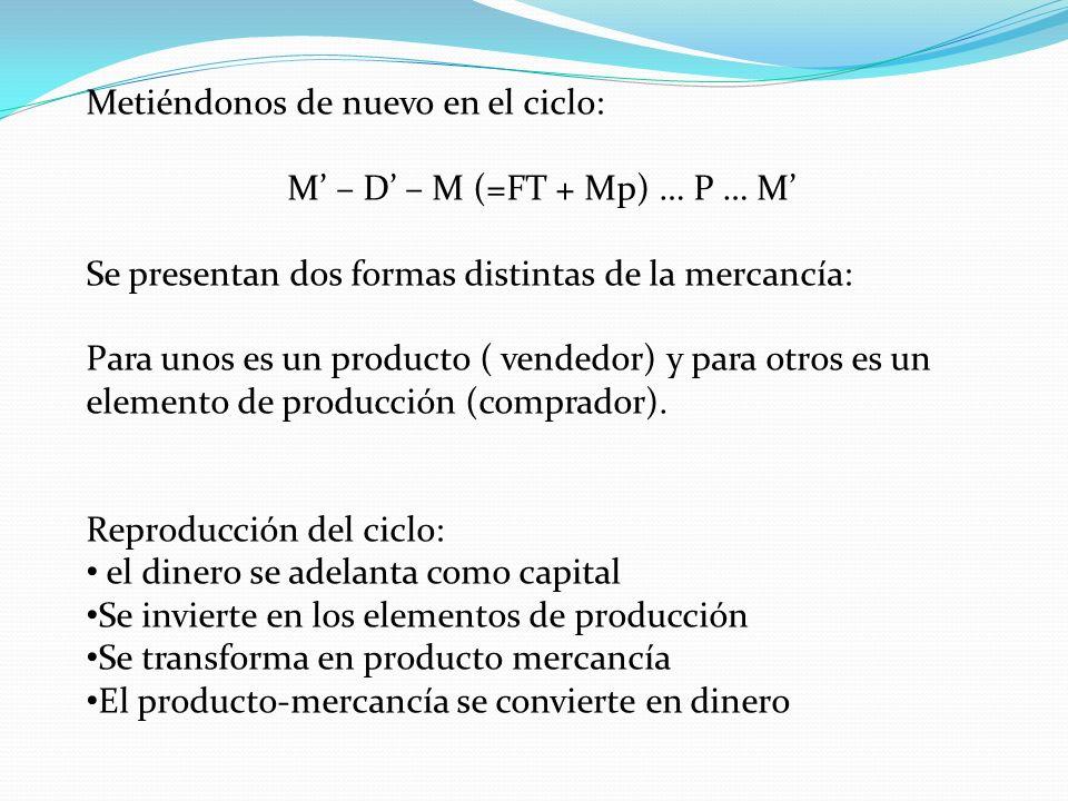 Metiéndonos de nuevo en el ciclo: M – D – M (=FT + Mp) … P … M Se presentan dos formas distintas de la mercancía: Para unos es un producto ( vendedor)