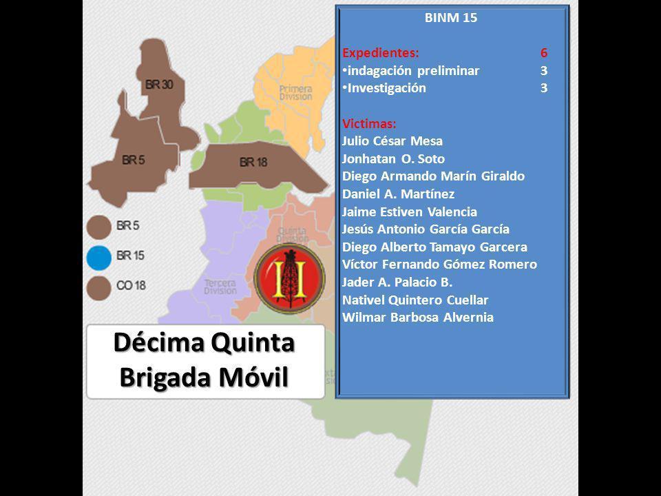 Décima Quinta Brigada Móvil BINM 15 Expedientes: 6 indagación preliminar3 Investigación3 Victimas: Julio César Mesa Jonhatan O.