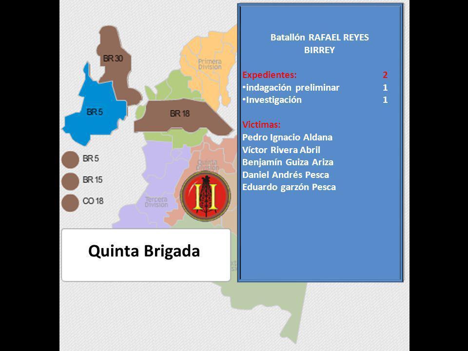Quinta Brigada Batallón RAFAEL REYES BIRREY Expedientes: 2 indagación preliminar1 Investigación1 Victimas: Pedro Ignacio Aldana Víctor Rivera Abril Be