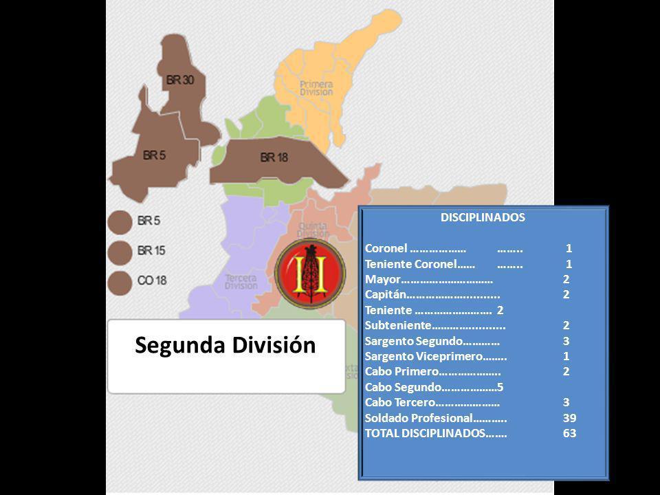 Segunda División DISCIPLINADOS Coronel …………………….. 1 Teniente Coronel…………..