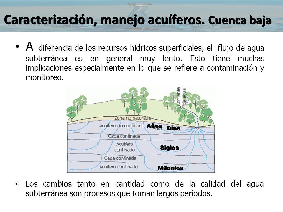 Caracterización, manejo acuíferos. Cuenca baja A diferencia de los recursos hídricos superficiales, el flujo de agua subterránea es en general muy len