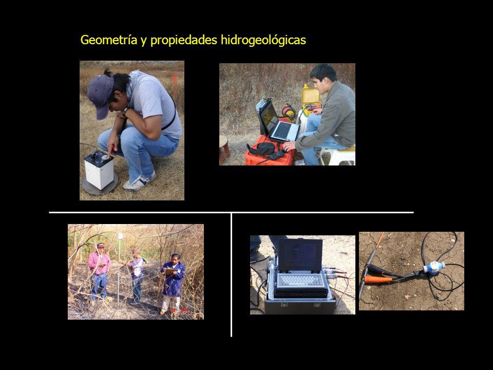 Geometría y propiedades hidrogeológicas