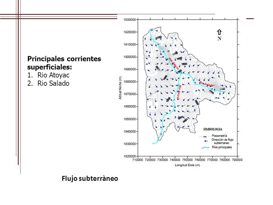 Flujo subterràneo Principales corrientes superficiales: 1.Rio Atoyac 2.Rio Salado