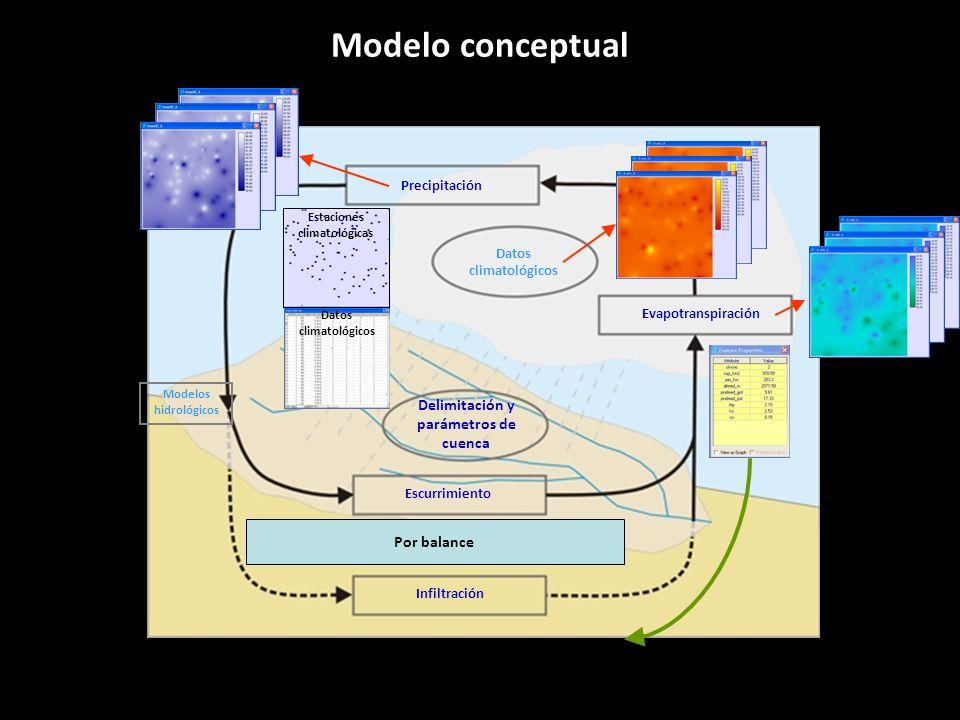 Precipitación Evapotranspiración Escurrimiento Datos climatológicos Modelos hidrológicos Por balance Estaciones climatológicas Datos climatológicos In