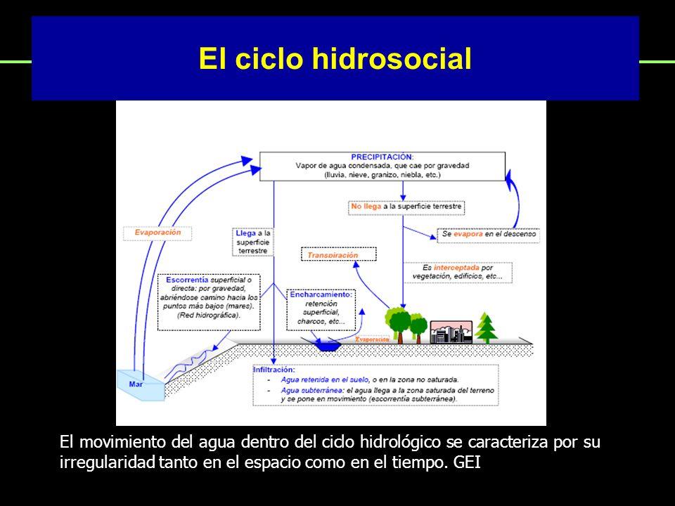 El ciclo hidrosocial El movimiento del agua dentro del ciclo hidrológico se caracteriza por su irregularidad tanto en el espacio como en el tiempo. GE