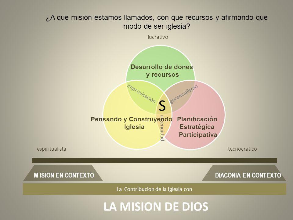 lucrativo espiritualistatecnocrático S M ISION EN CONTEXTO DIACONIA EN CONTEXTO improvisación gerencialismo ingenuidad LA MISION DE DIOS La Contribuci