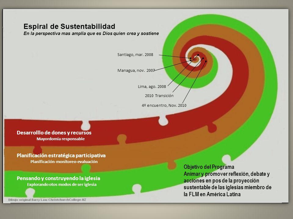 Espiral de Sustentabilidad En la perspectiva mas amplia que es Dios quien crea y sostiene Santiago, mar. 2008 Managua, nov. 2007 Lima, ago. 2008 2010