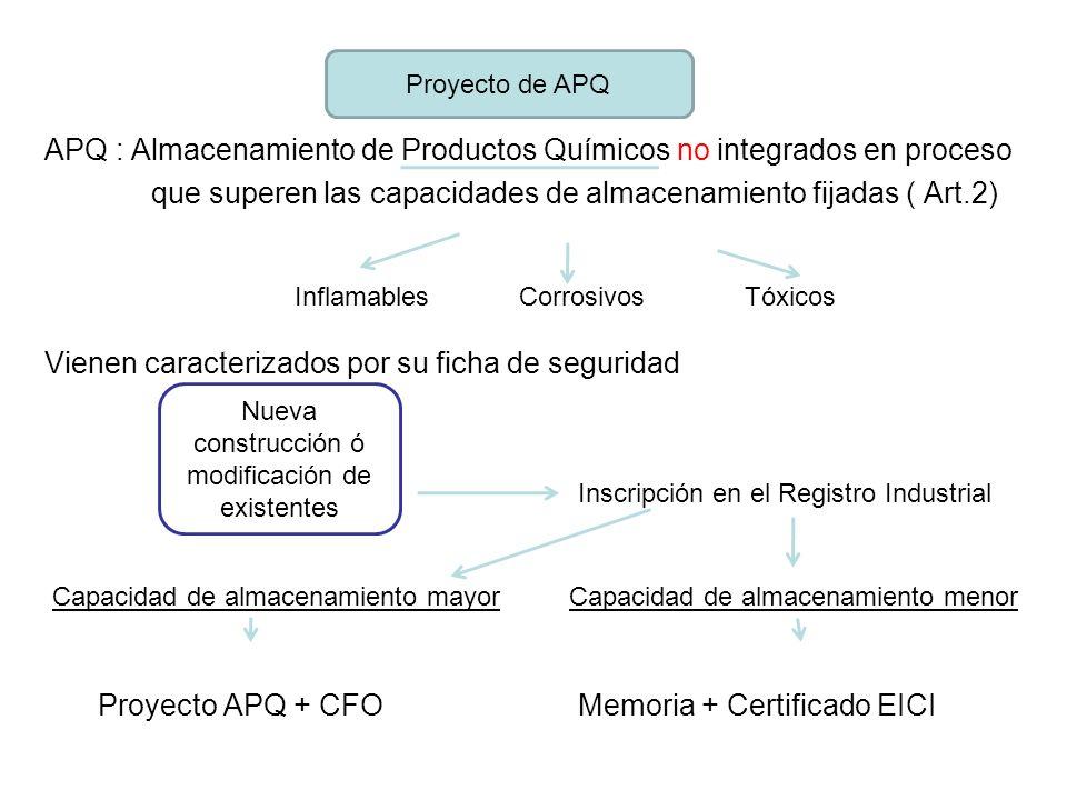 APQ : Almacenamiento de Productos Químicos no integrados en proceso que superen las capacidades de almacenamiento fijadas ( Art.2) Vienen caracterizad