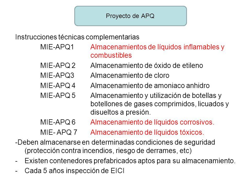 Instrucciones técnicas complementarias MIE-APQ1Almacenamientos de líquidos inflamables y combustibles MIE-APQ 2Almacenamiento de óxido de etileno MIE-