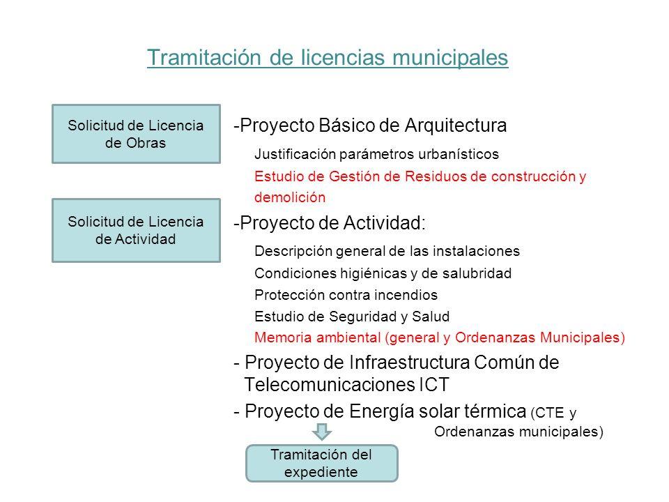 Tramitación de licencias municipales -Proyecto Básico de Arquitectura Justificación parámetros urbanísticos Estudio de Gestión de Residuos de construc