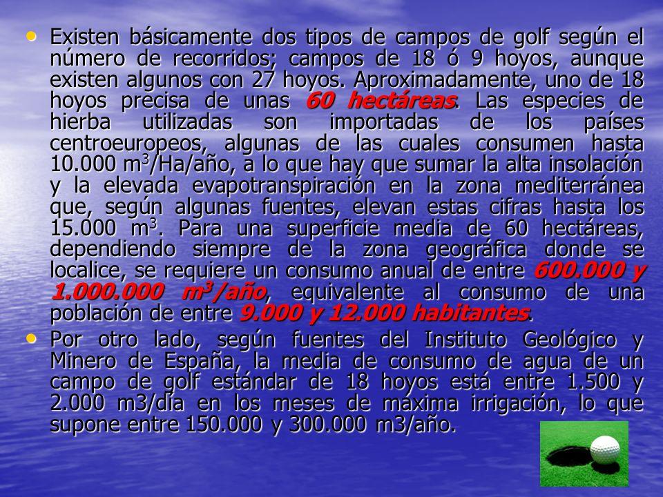 Existen básicamente dos tipos de campos de golf según el número de recorridos; campos de 18 ó 9 hoyos, aunque existen algunos con 27 hoyos. Aproximada