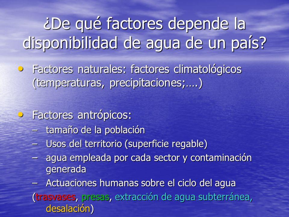 ¿De qué factores depende la disponibilidad de agua de un país? Factores naturales: factores climatológicos (temperaturas, precipitaciones;….) Factores