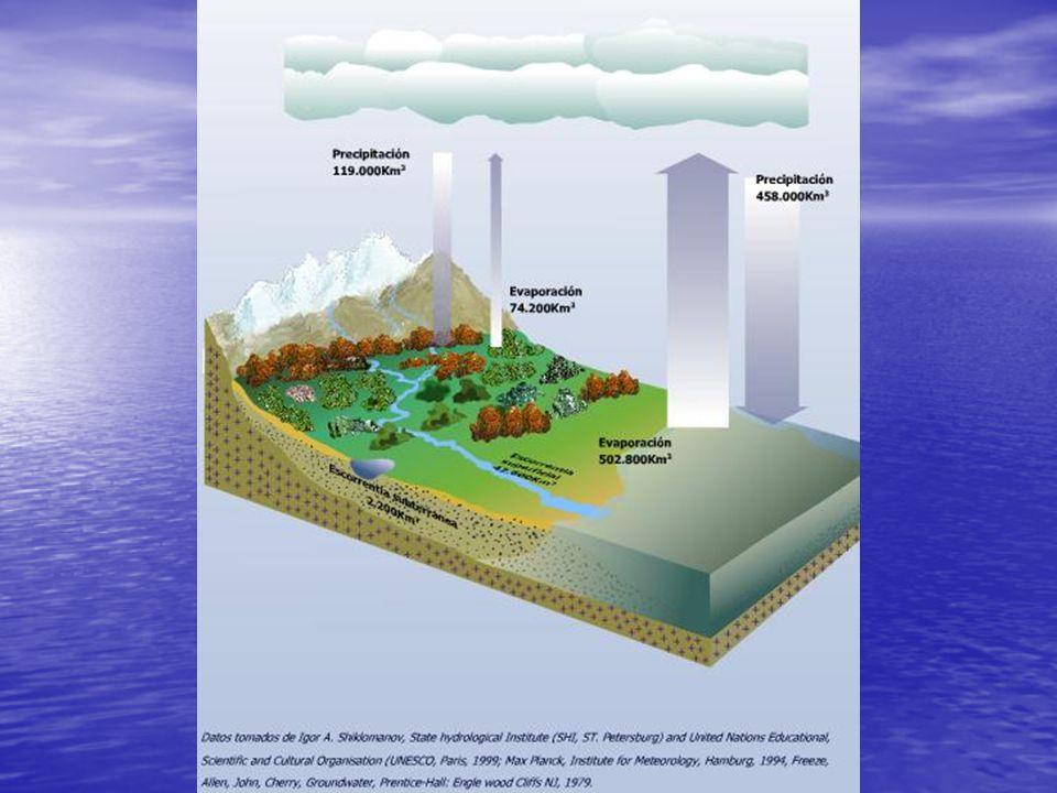 USOS ENERGÉTICOS: Como refrigerante: Como refrigerante: –CENTRALES NUCLEARES; TÉRMICAS HIDROELÉCTRICAS HIDROELÉCTRICAS