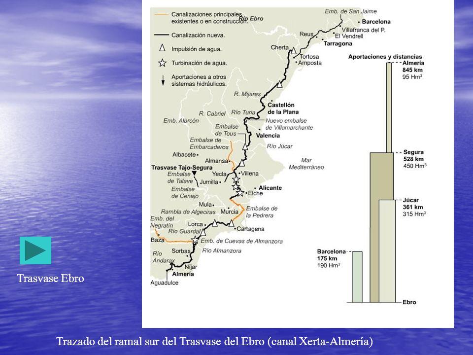 Trasvase Ebro Trazado del ramal sur del Trasvase del Ebro (canal Xerta-Almería)
