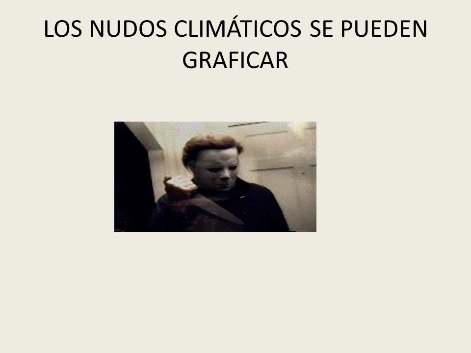 LOS NUDOS CLIMÁTICOS SE PUEDEN GRAFICAR