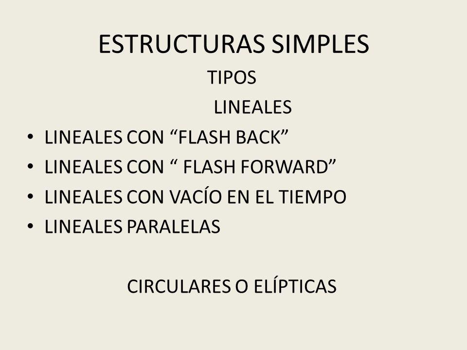ESTRUCTURAS SIMPLES TIPOS LINEALES LINEALES CON FLASH BACK LINEALES CON FLASH FORWARD LINEALES CON VACÍO EN EL TIEMPO LINEALES PARALELAS CIRCULARES O