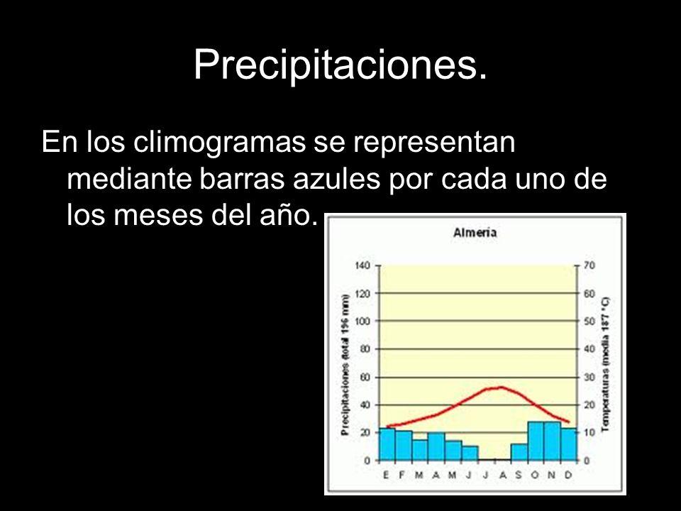 Precipitaciones. En los climogramas se representan mediante barras azules por cada uno de los meses del año.