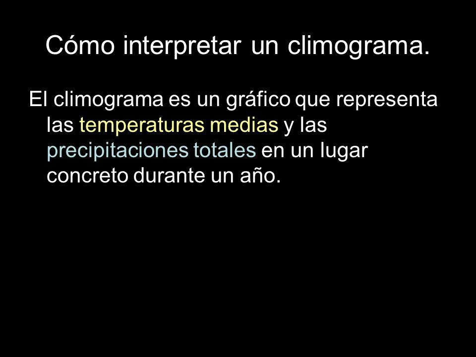 Cómo interpretar un climograma. El climograma es un gráfico que representa las temperaturas medias y las precipitaciones totales en un lugar concreto