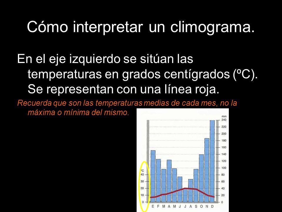 Cómo interpretar un climograma. En el eje izquierdo se sitúan las temperaturas en grados centígrados (ºC). Se representan con una línea roja. Recuerda