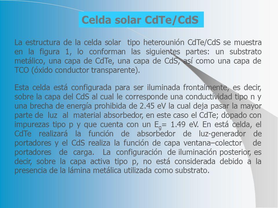 Estructura de los dispositivos VENTAJAS : CONTROL DE CONTACTOS POSTERIORES DESVENTAJAS : FRAGIL, PESADAS, RIGIDAS VENTAJAS : LIVIANA, FLEXIBLES, POSIBILIDAD DE TOMAR CUALQUIER FORMA, LIBRE DE DAÑOS SOPORTAN ALTAS TEMPERATURAS DESVENTAJAS : POCO CONTROL DEL CONTACTO POST., CETL Fig.