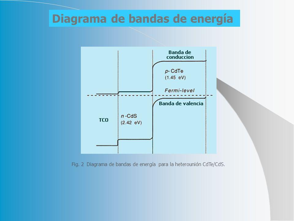 Parámetros característicos (1)