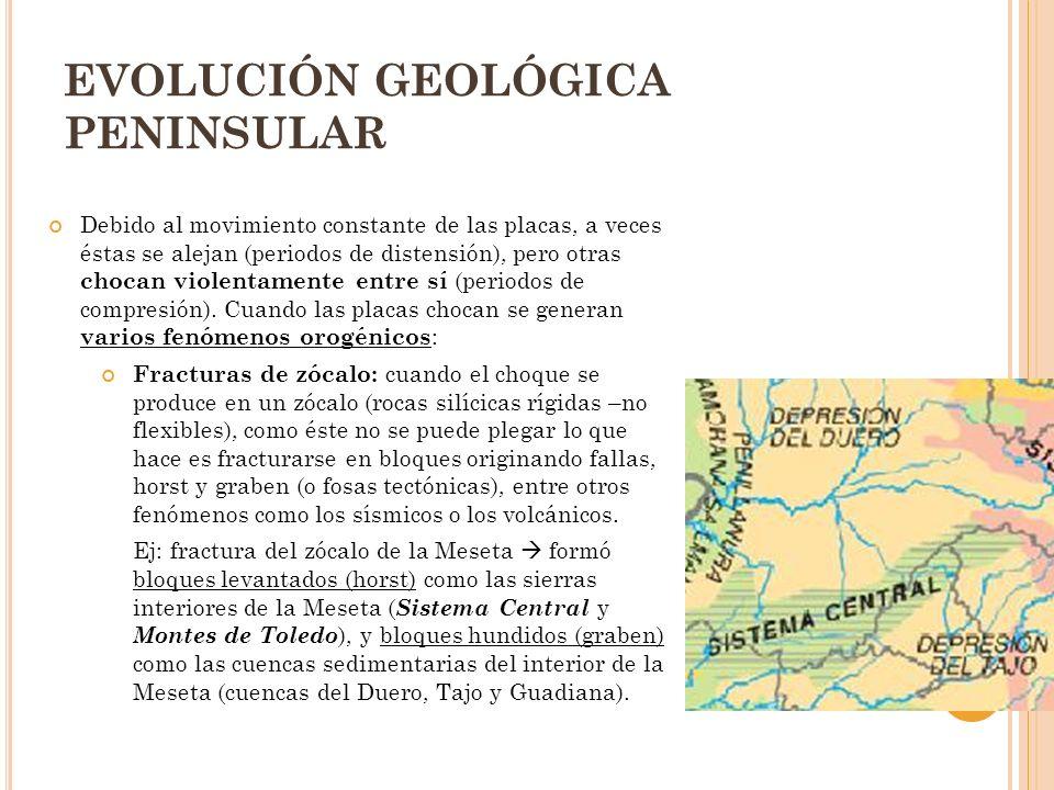 EVOLUCIÓN GEOLÓGICA PENINSULAR Debido al movimiento constante de las placas, a veces éstas se alejan (periodos de distensión), pero otras chocan viole