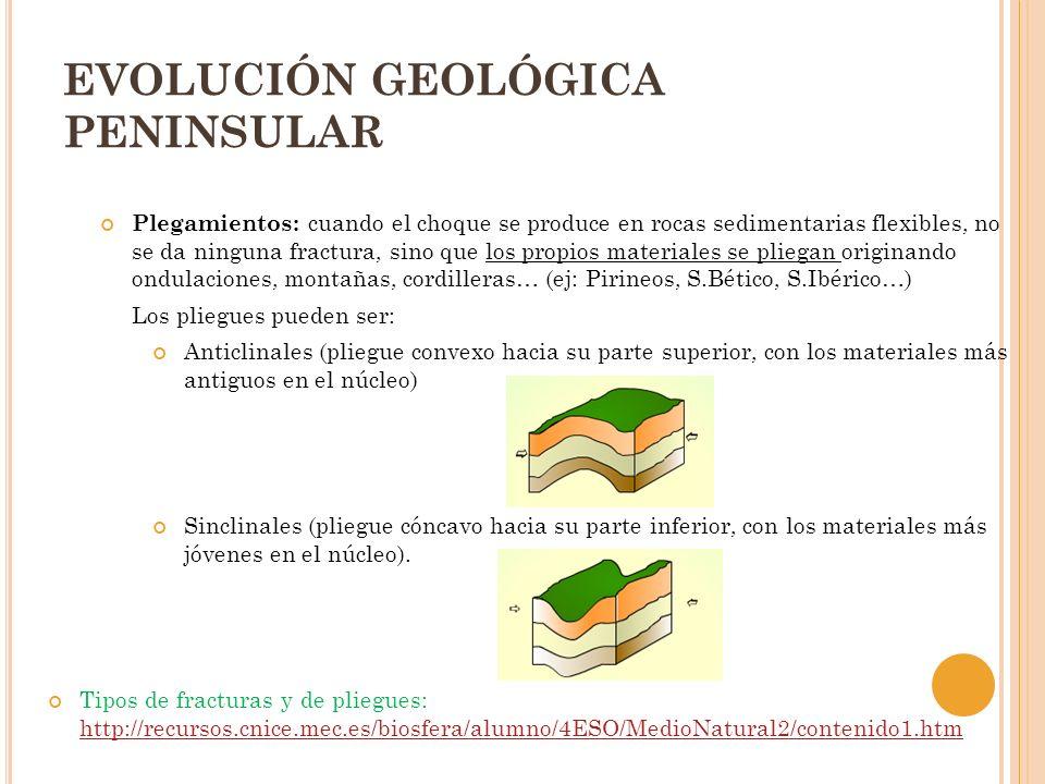 EVOLUCIÓN GEOLÓGICA PENINSULAR Plegamientos: cuando el choque se produce en rocas sedimentarias flexibles, no se da ninguna fractura, sino que los pro