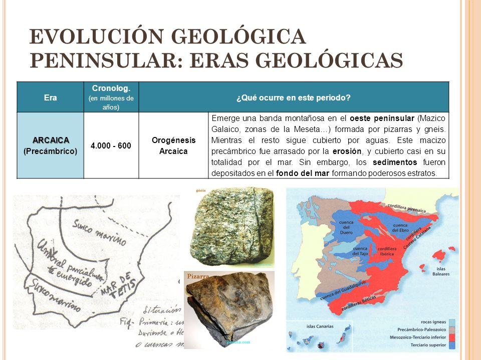 EVOLUCIÓN GEOLÓGICA PENINSULAR: ERAS GEOLÓGICAS Era Cronolog. (en millones de años) ¿Qué ocurre en este periodo? ARCAICA ARCAICA (Precámbrico) 4.000 -
