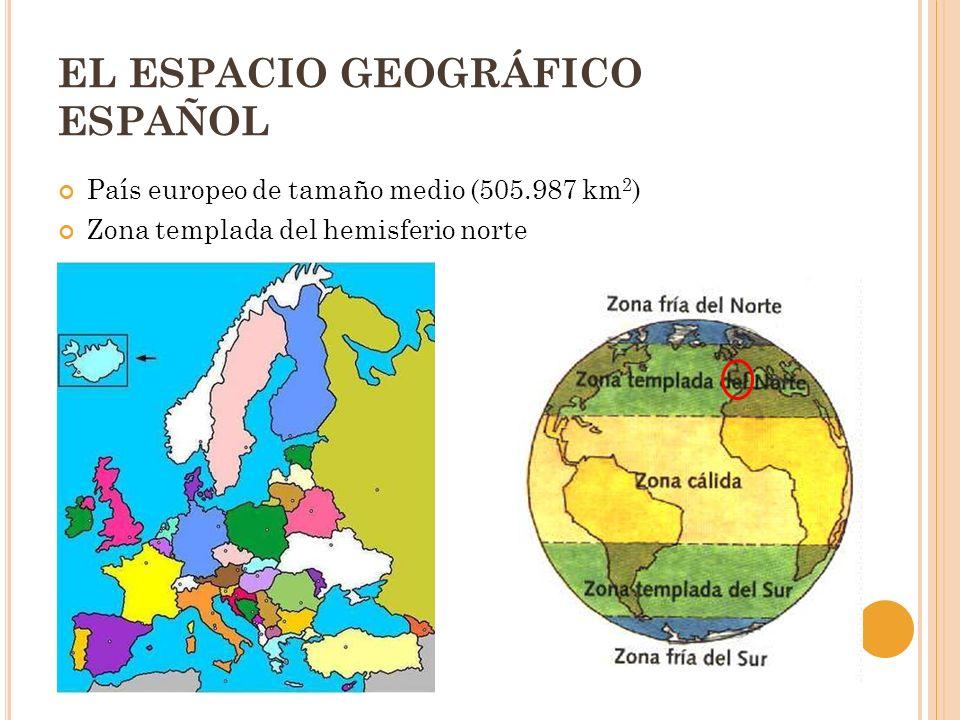 EL ESPACIO GEOGRÁFICO ESPAÑOL COMPOSICIÓN : La mayor parte de la Península Ibérica (85% aprox.) supone la mayor parte del territorio español (97,5%) 2 archipiélagos : En el Mar Mediterráneo Baleares (5 islas ppales: Mallorca, Menorca, Ibiza, Formentera y Cabrera) En el Océano Atlántico Canarias (7 islas ppales: La Palma, El Hierro, La Gomera, Tenerife, Gran Canaria, Fuerteventura y Lanzarote).