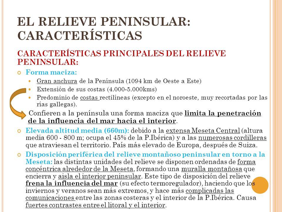 EL RELIEVE PENINSULAR: CARACTERÍSTICAS CARACTERÍSTICAS PRINCIPALES DEL RELIEVE PENINSULAR: Forma maciza: Gran anchura de la Península (1094 km de Oest