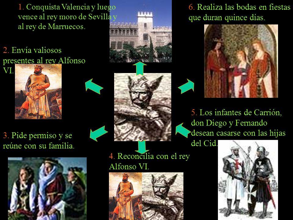 Segundo cantar Las bodas de las hijas del Cid