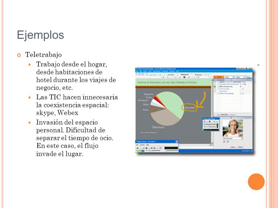 Ejemplos Teletrabajo Trabajo desde el hogar, desde habitaciones de hotel durante los viajes de negocio, etc. Las TIC hacen innecesaria la coexistencia
