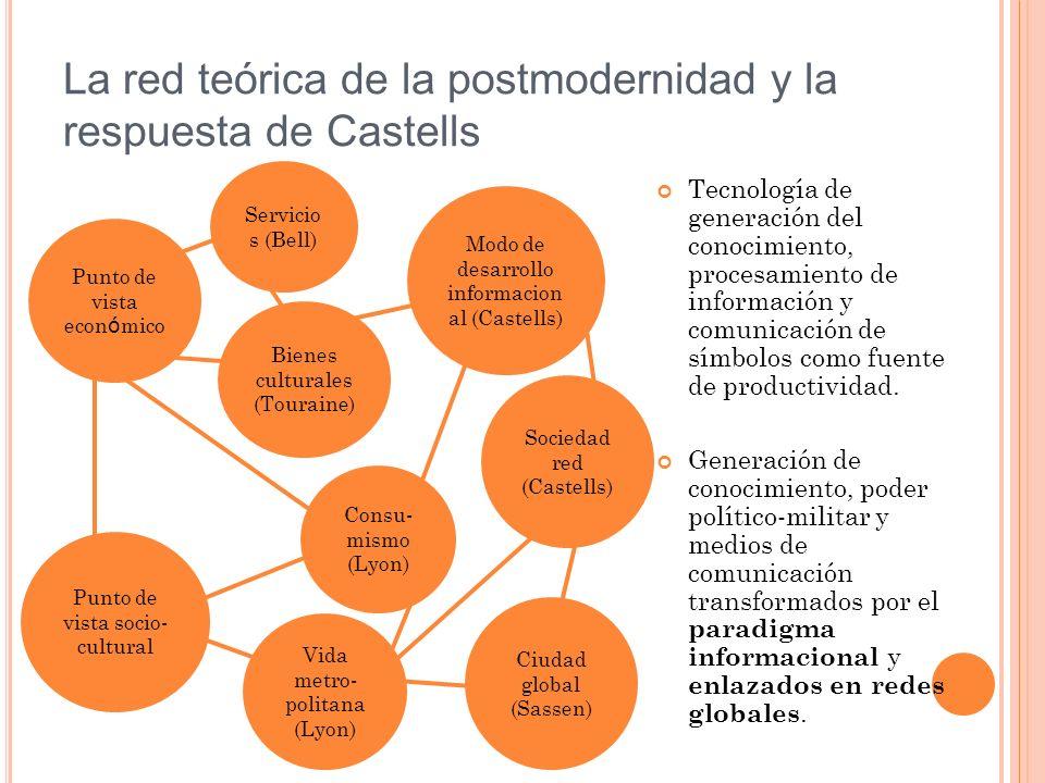 La red teórica de la postmodernidad y la respuesta de Castells Sociedad red (Castells) Servicio s (Bell) Bienes culturales (Touraine) Punto de vista e