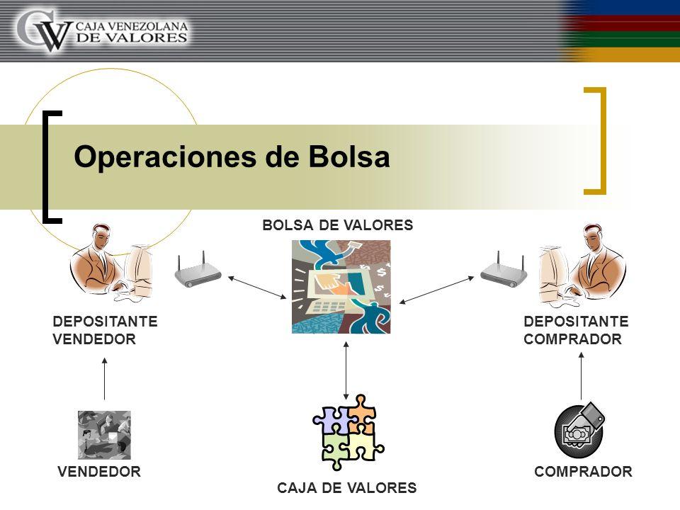 Operaciones de Bolsa VENDEDORCOMPRADOR BOLSA DE VALORES DEPOSITANTE VENDEDOR DEPOSITANTE COMPRADOR CAJA DE VALORES