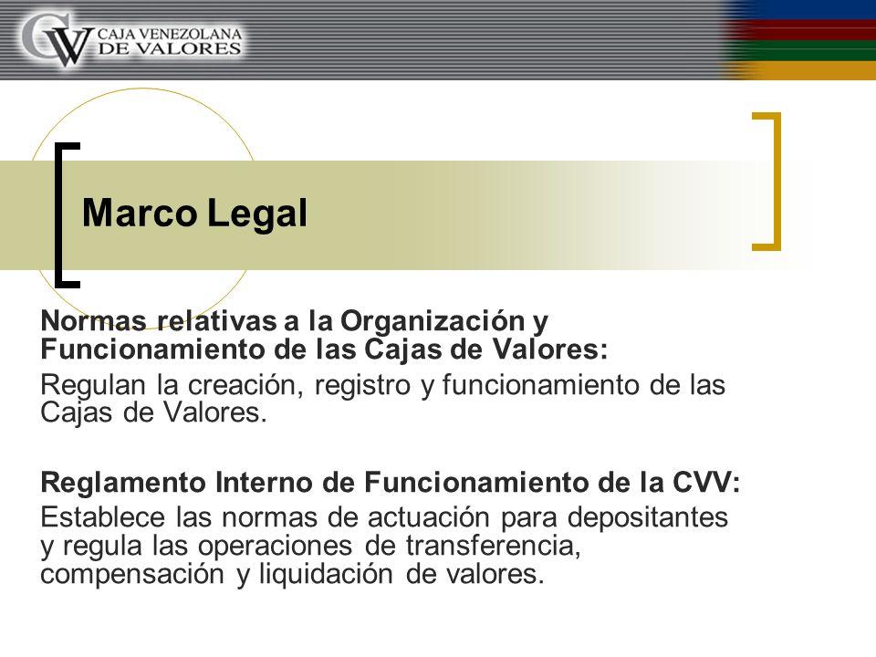 Marco Legal Normas relativas a la Organización y Funcionamiento de las Cajas de Valores: Regulan la creación, registro y funcionamiento de las Cajas d