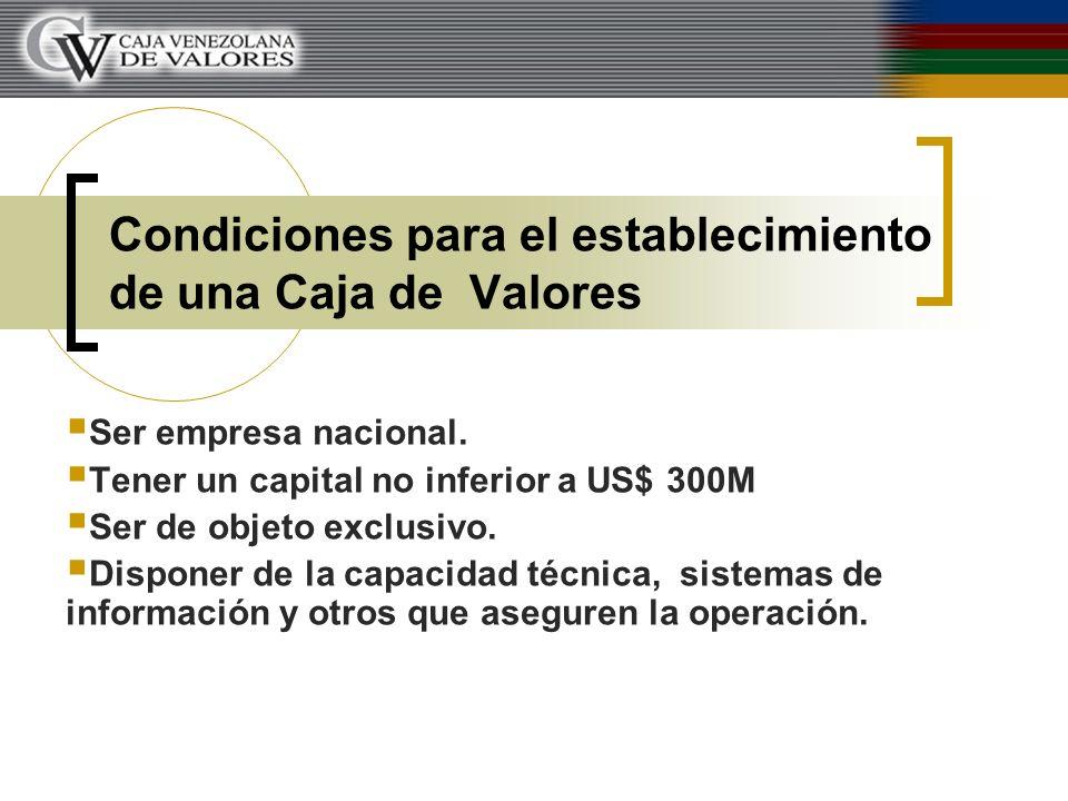 Condiciones para el establecimiento de una Caja de Valores Ser empresa nacional. Tener un capital no inferior a US$ 300M Ser de objeto exclusivo. Disp