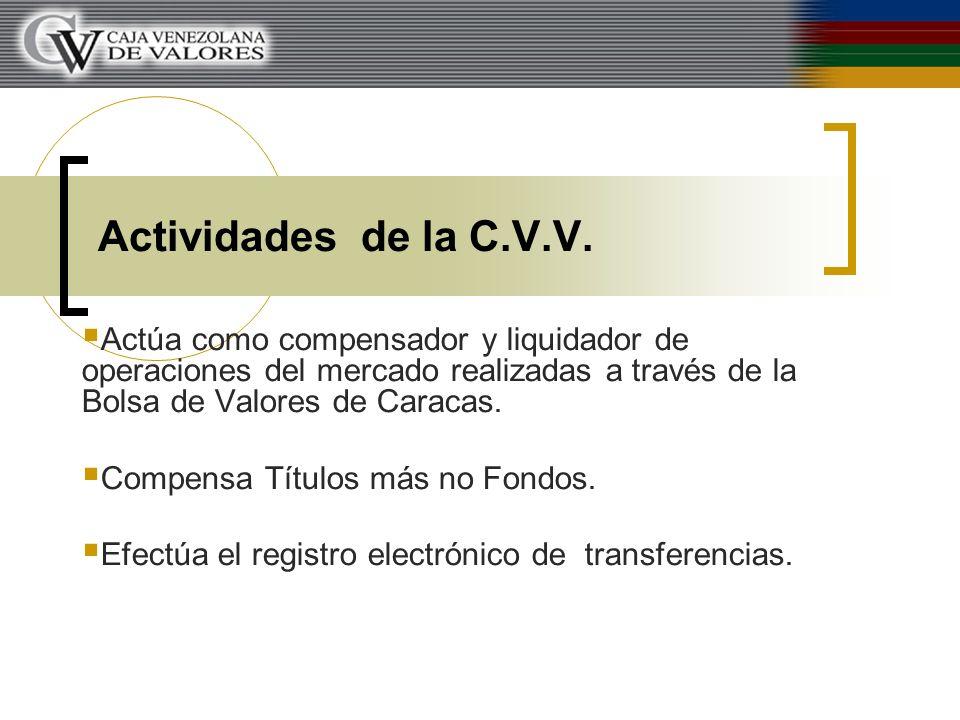 Actividades de la C.V.V. Actúa como compensador y liquidador de operaciones del mercado realizadas a través de la Bolsa de Valores de Caracas. Compens