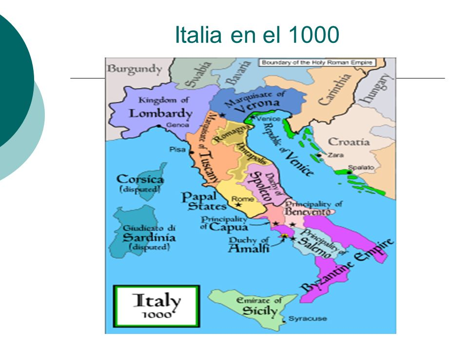 Italia en el 1000