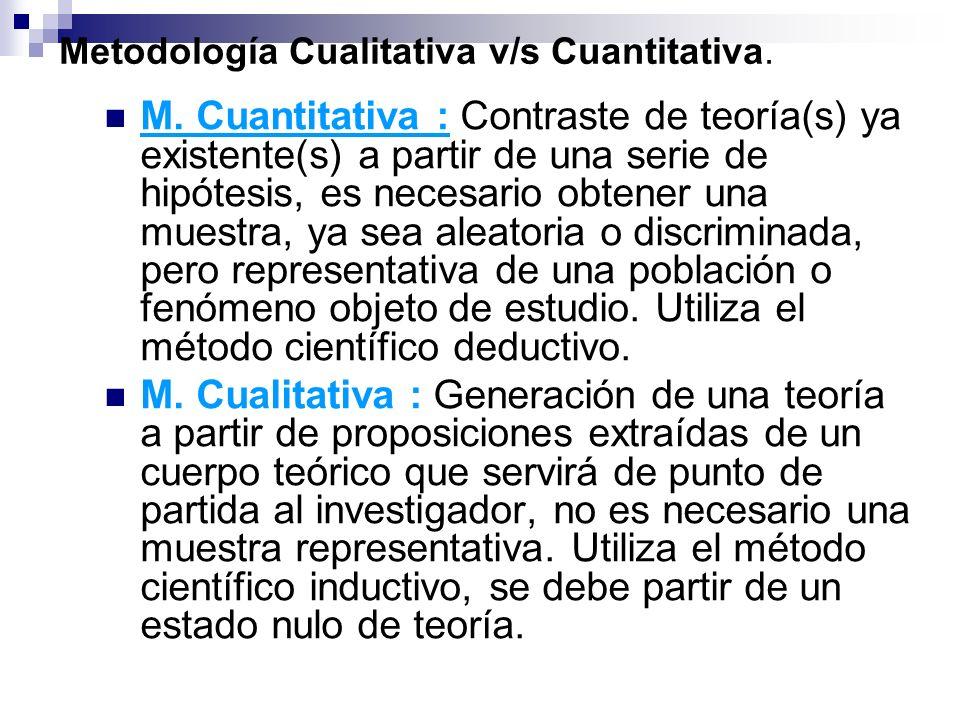 Metodología Cualitativa v/s Cuantitativa. M. Cuantitativa : Contraste de teoría(s) ya existente(s) a partir de una serie de hipótesis, es necesario ob