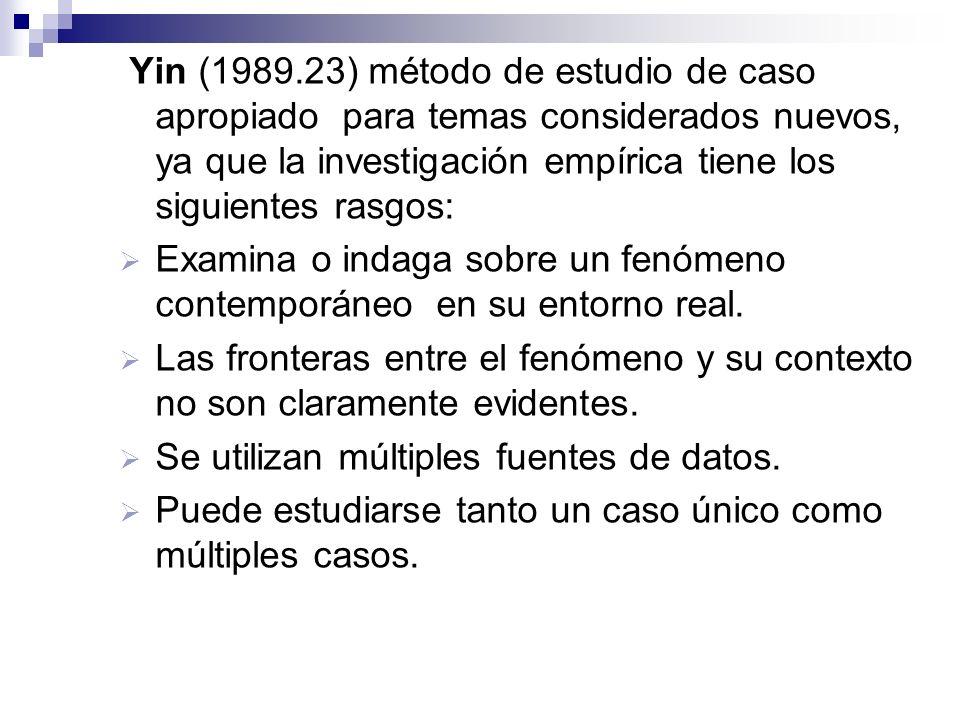 Yin (1989.23) método de estudio de caso apropiado para temas considerados nuevos, ya que la investigación empírica tiene los siguientes rasgos: Examin