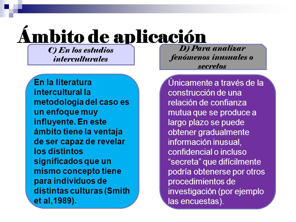 Ámbito de aplicación C) En los estudios interculturales D) Para analizar fenómenos inusuales o secretos En la literatura intercultural la metodología
