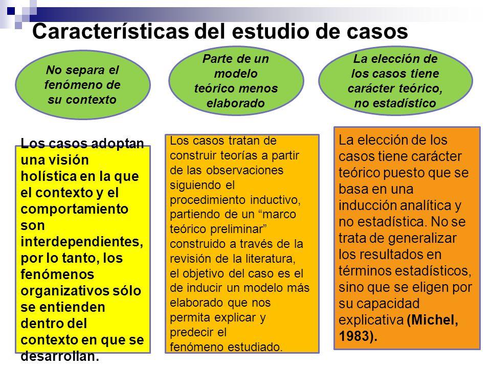 Características del estudio de casos No separa el fenómeno de su contexto Parte de un modelo teórico menos elaborado La elección de los casos tiene ca