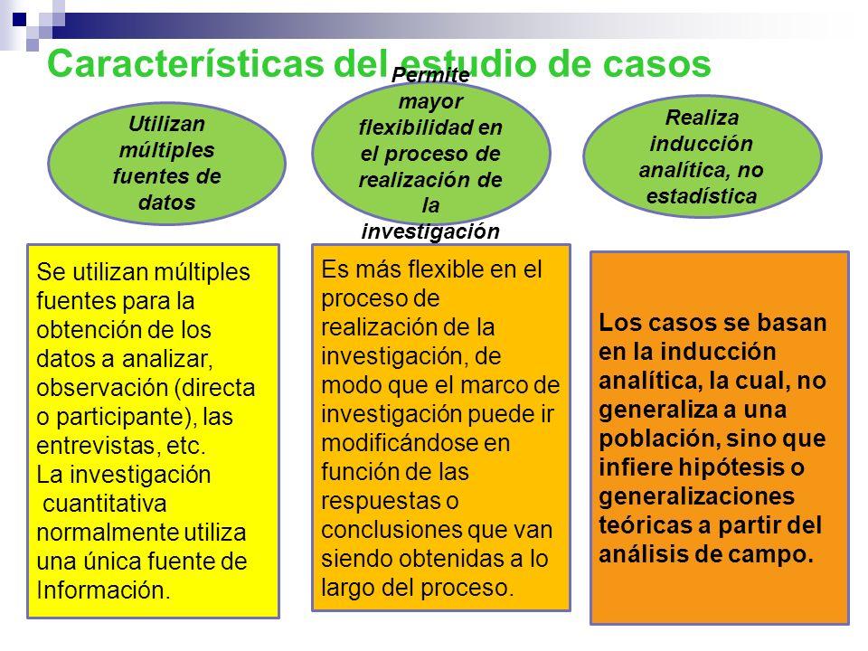 Características del estudio de casos Utilizan múltiples fuentes de datos Permite mayor flexibilidad en el proceso de realización de la investigación R